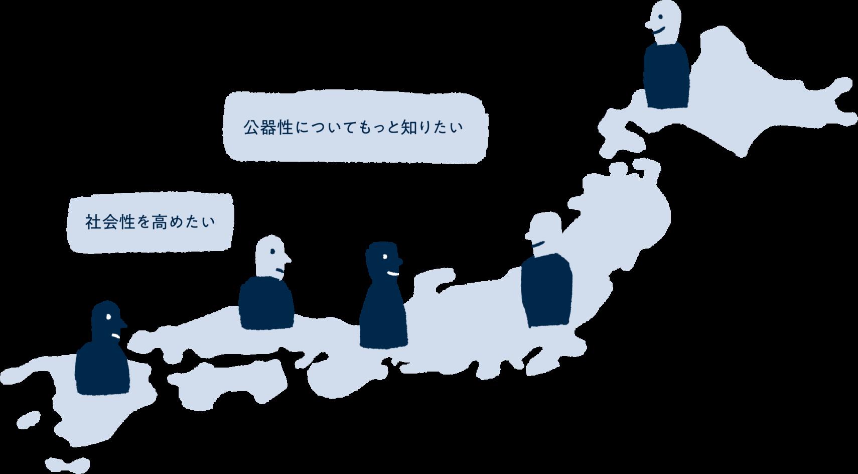 オンラインコミュニティ