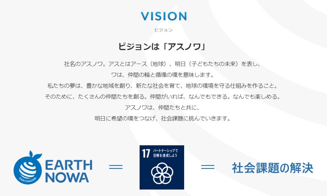 興亜商事(アスノワ)のビジョンの説明図