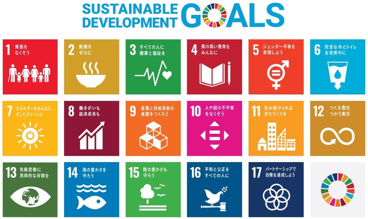 SDGs17のゴール