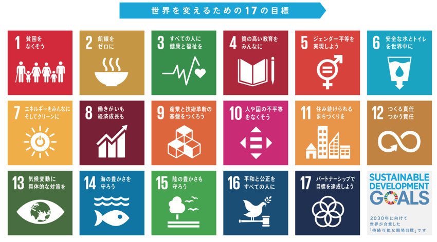 SDGs17の目標のアイコン