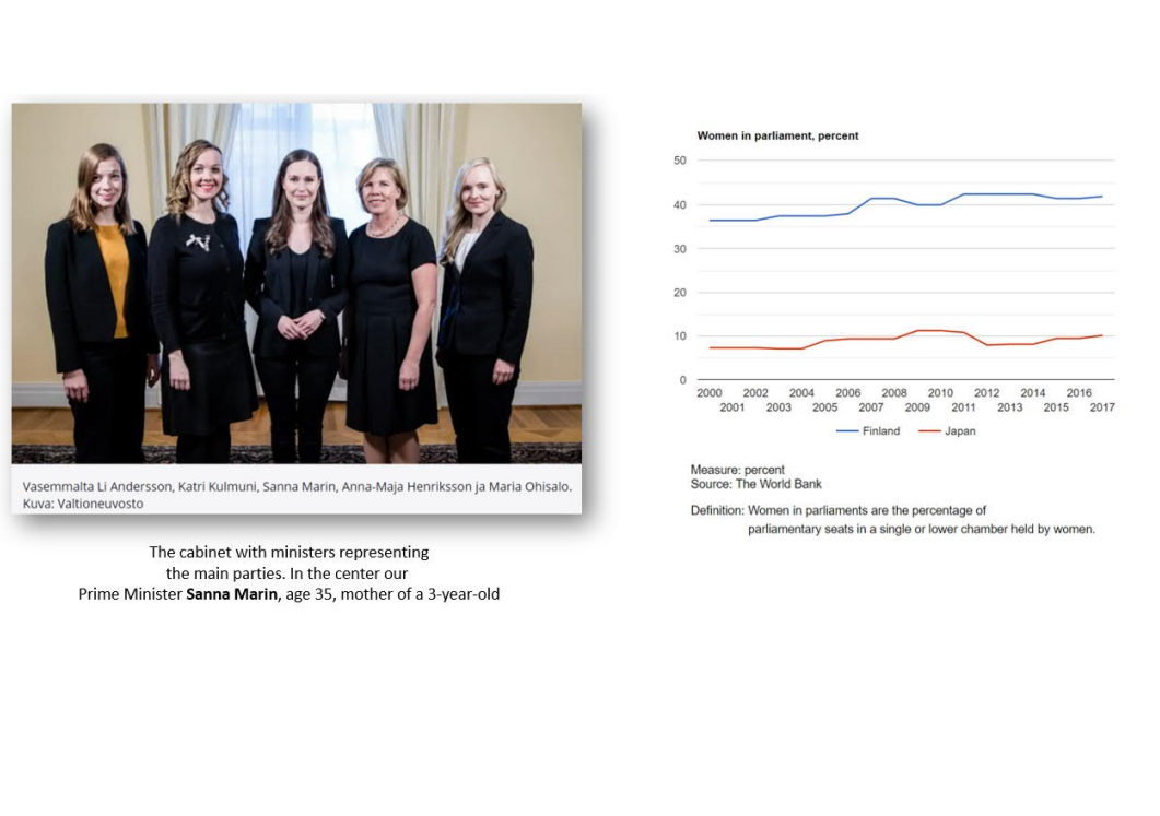 フィンランドの世界最年少34歳の女性首相と閣僚の面々